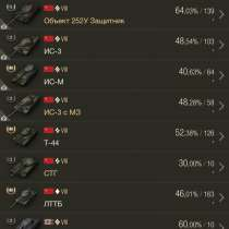 Продам аккаунт world of tanks, в Москве
