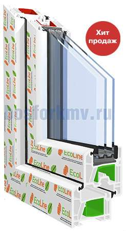 Пластиковые окна Эколайн: белые окна Мир Окон Чебоксары