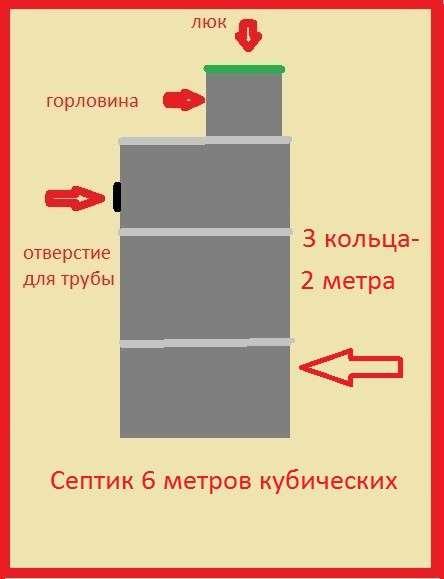 Септик в Красноярске фото 7