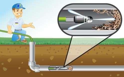 Крот прочистка канализации