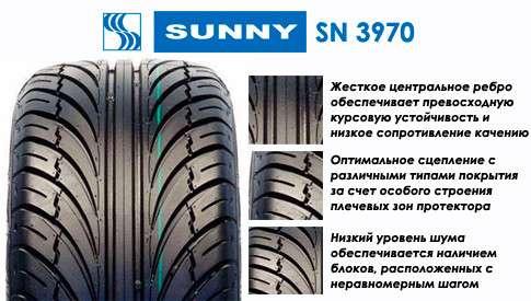 Новые шины по цене б/у R16 по R24