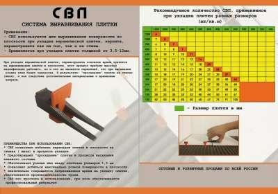 Система выравнивания плитки СВП Киров